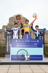 ロードレースカップシリーズ総合
